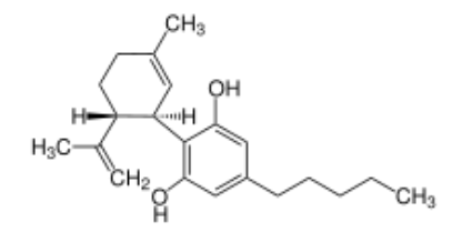 qu'est-ce-que le cannabidiol (cbd)